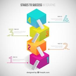 Etapas para el éxito infografía