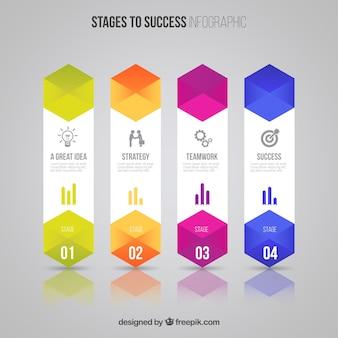 Etapas para el éxito plantilla de infografía