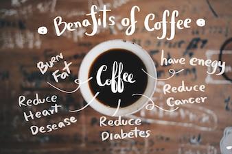 Fondo con beneficios del café