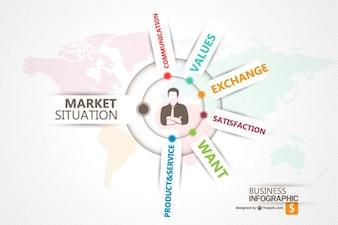 Infografía de negocios gratis