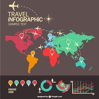 Infografía retro de transportes en avión