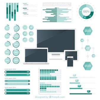 Gadgets infográficas