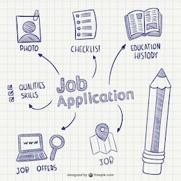 Garabatos de solicitud de empleo
