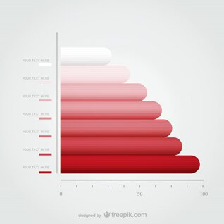 Gráfico de barras 3D
