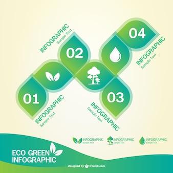 Diseño infográfico verde