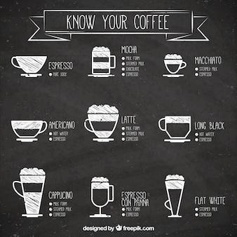 Ilustración de conozca su café