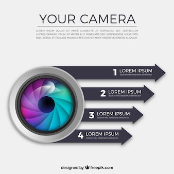 Infografía cámara