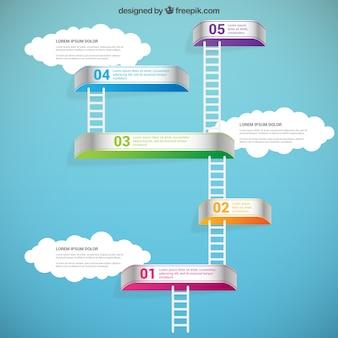 Infografía con escaleras