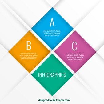 Infografía con los cuadrados de colores