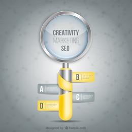 Infografía de creatividad de  comercialización