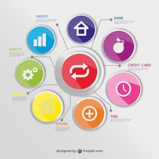 Infografía de economía con botones redondos