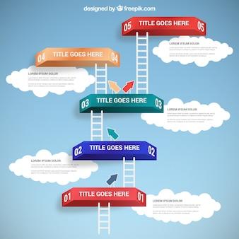 Infografía de escaleras