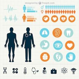Infografía de estadísticas médicas