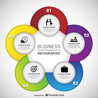 Infografía de gráfica de negocios