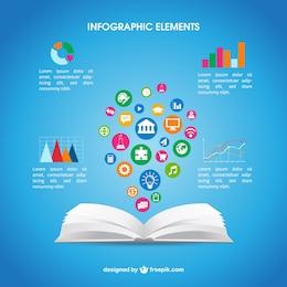 Infografía de libro abierto