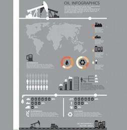 Infografía de negocio del petróleo trazar