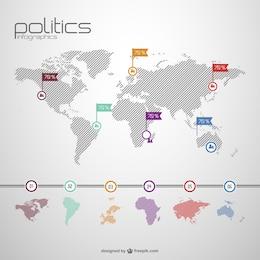 Infografía de política global