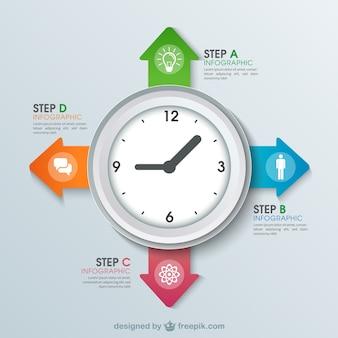 Infografía de reloj