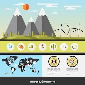 Infografía Energía verde