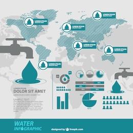 Infografía estadística de agua