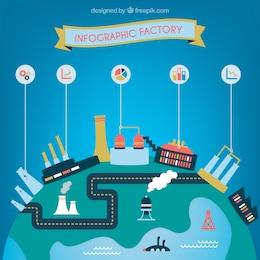 Infografía fábrica
