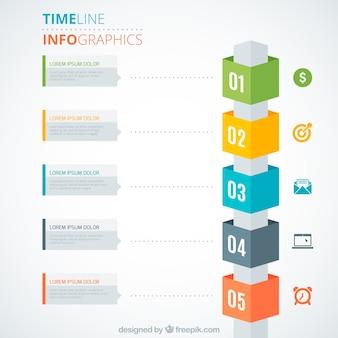 Infografía línea de tiempo colorida