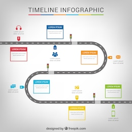 Infografía línea de tiempo con una carretera