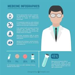 Infografía Medicina