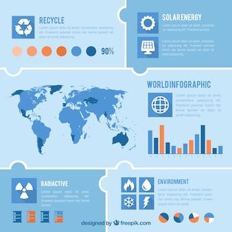 Infografía medioambiental
