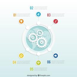 Infografía negocios globales