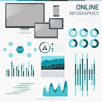Infografía online