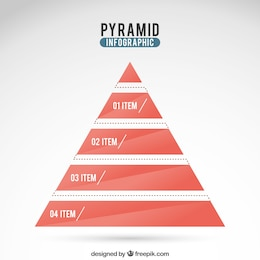 Infografía Pirámide