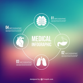 Infografía sencilla medicinal