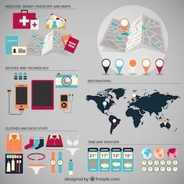 Infografía Viajar