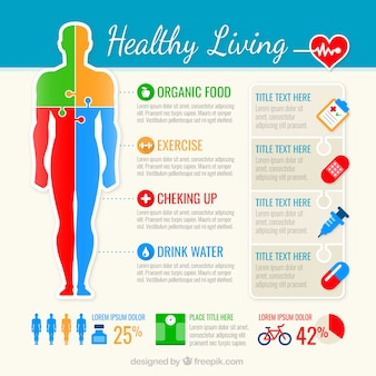 Infografía vida saludable