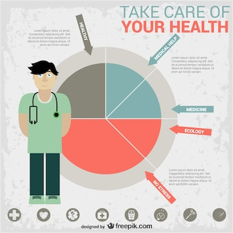 Diseño gráfico circular de infografía de medicina