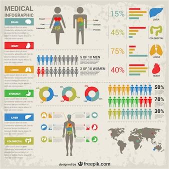 Estadísticas de salud de la población infografía