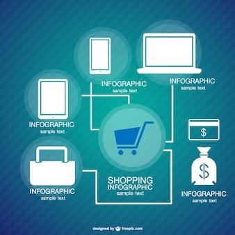 Plantilla de infografía de compras