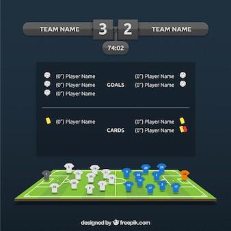Información de partido de fútbol