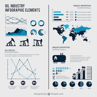 La industria petrolera infografía