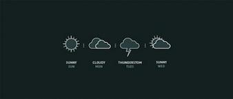 Modernos iconos de pronóstico del tiempo