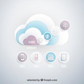 Nube infografía