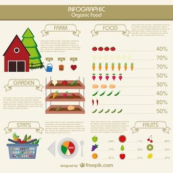 Infografía de alimentos orgánicos