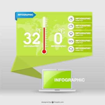 Infografía predicción del tiempo estilo origami