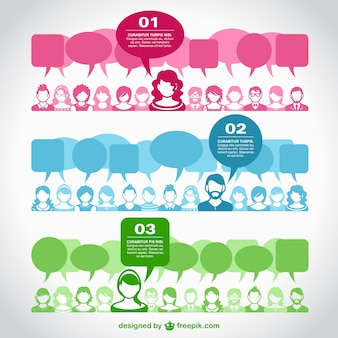Plantilla de infografía de comunicación entre personas