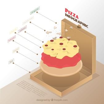 Pizza infografía
