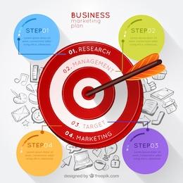 Plan de marketing de negocios
