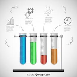 Plantilla de ciencia