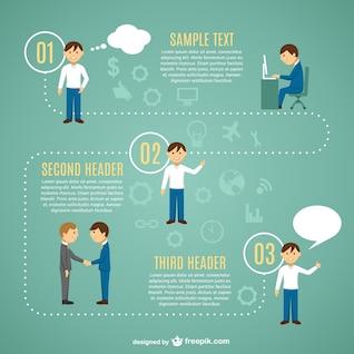 Plantilla de infografía de búsqueda de trabajo