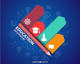 Plantilla de infografía de educación